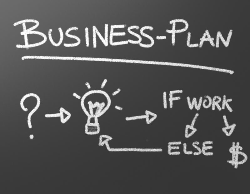 Современный бизнес-план