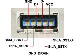 Распиновка USB 3.0 - розетка тип A