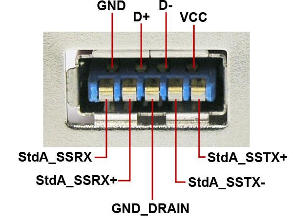 Распиновка USB 3.0 - розетка