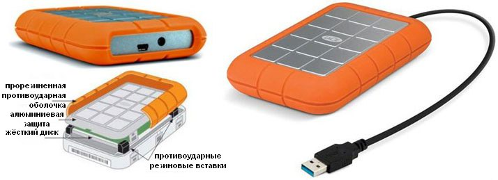 Ударопрочный LaCie Rugged USB 3.0 - система защиты